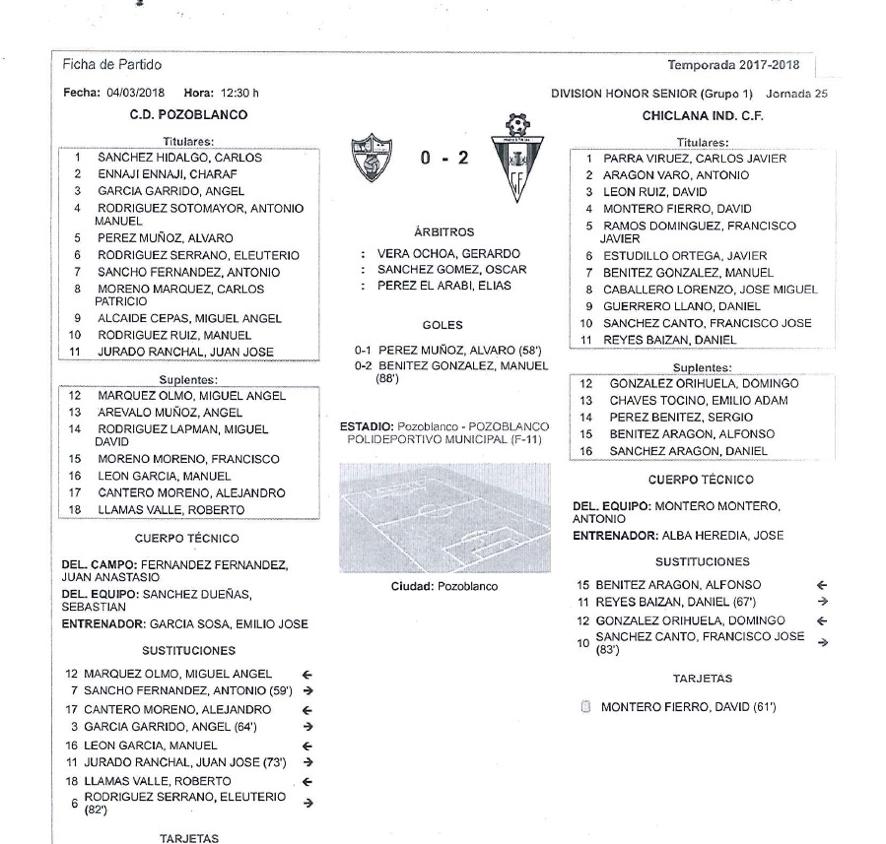 Ficha del partido CD Pozobalnco - Chiclana 2018